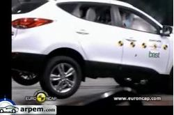 Hyundai ix35 Euroncap Crash Test