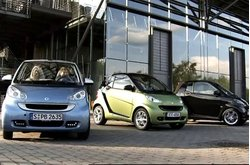 Smart Fortwo Versiones