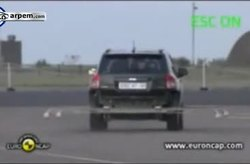 Jeep Compass Euroncap Test ESC