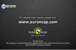 Video Renault Fluence Esc Test