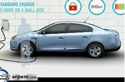 Renault Fluence Z.E. Carga Wall Box