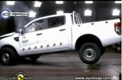 Ford Ranger Euroncap Crash Test