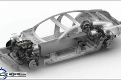 Fisker Karma Chassis and Powertrain